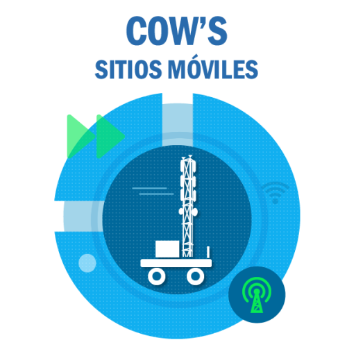 Cell on Wheels (COW's)
