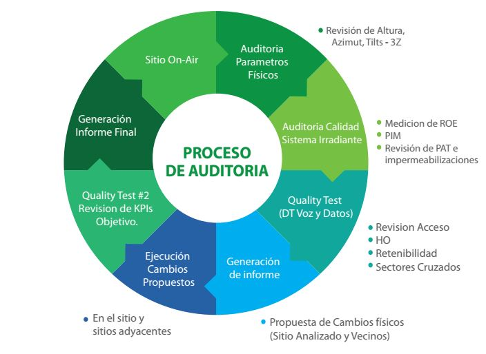 auditoria_rf