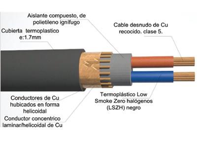 cables-dc