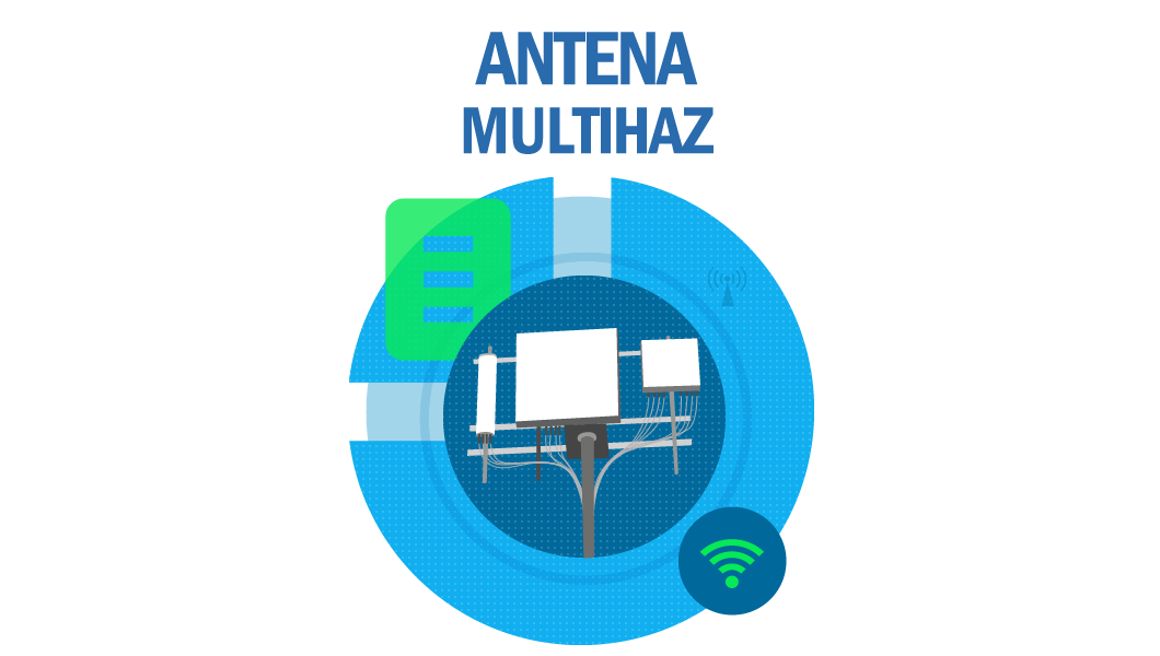 Antena Multihaz