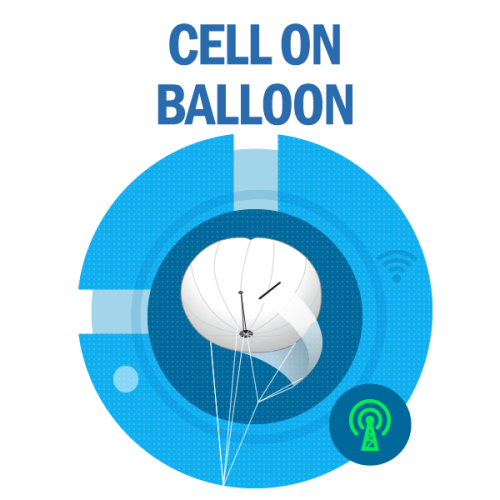 Cell on Balloon